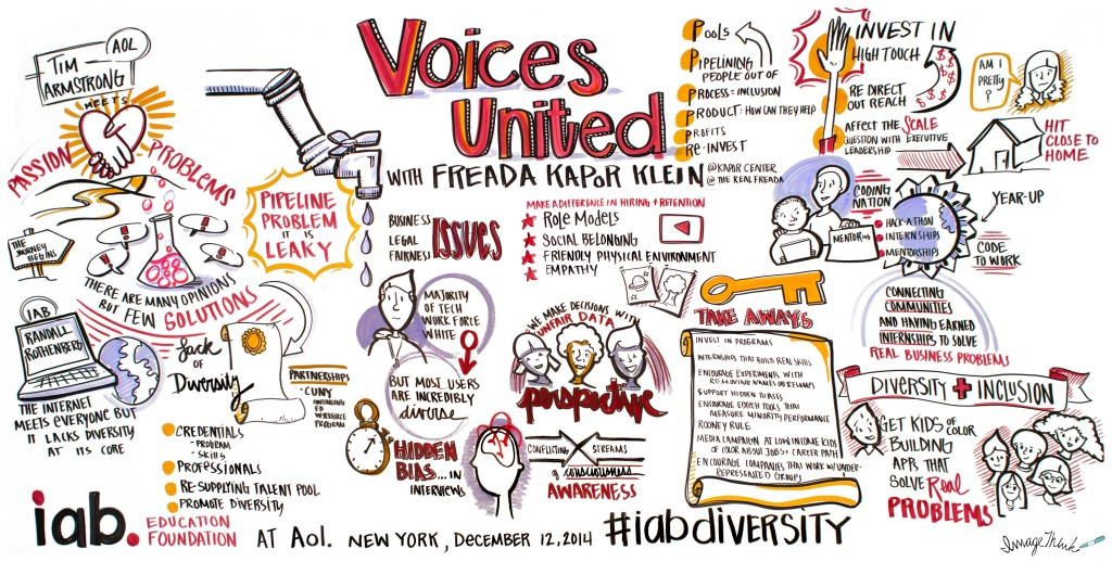 IAB Education Foundation Voices United